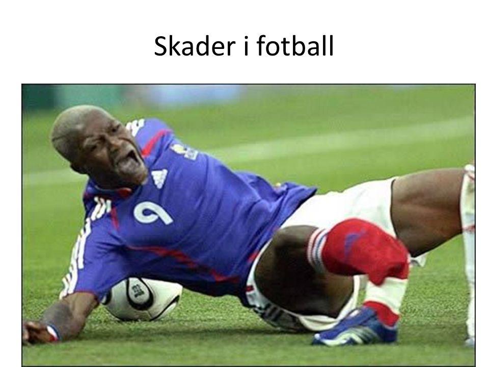 Skader i fotball