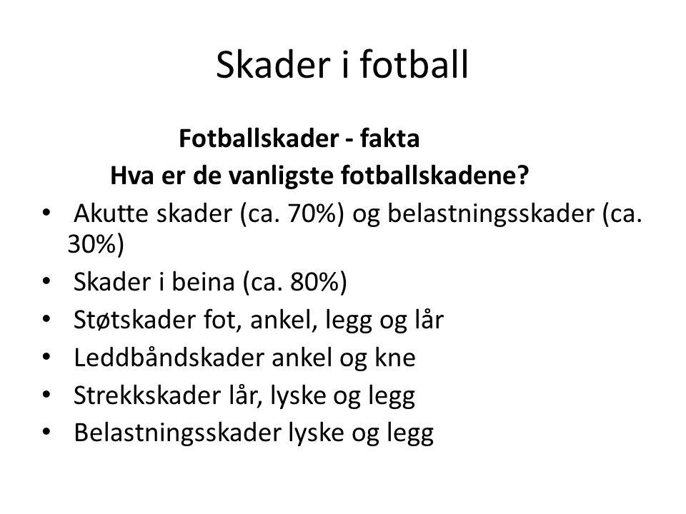 Fotballskader - fakta Hva er de vanligste fotballskadene.