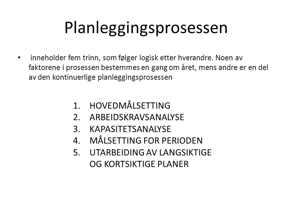 Planleggingsprosessen inneholder fem trinn, som følger logisk etter hverandre.
