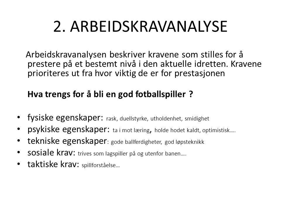 2. ARBEIDSKRAVANALYSE Arbeidskravanalysen beskriver kravene som stilles for å prestere på et bestemt nivå i den aktuelle idretten. Kravene prioriteres