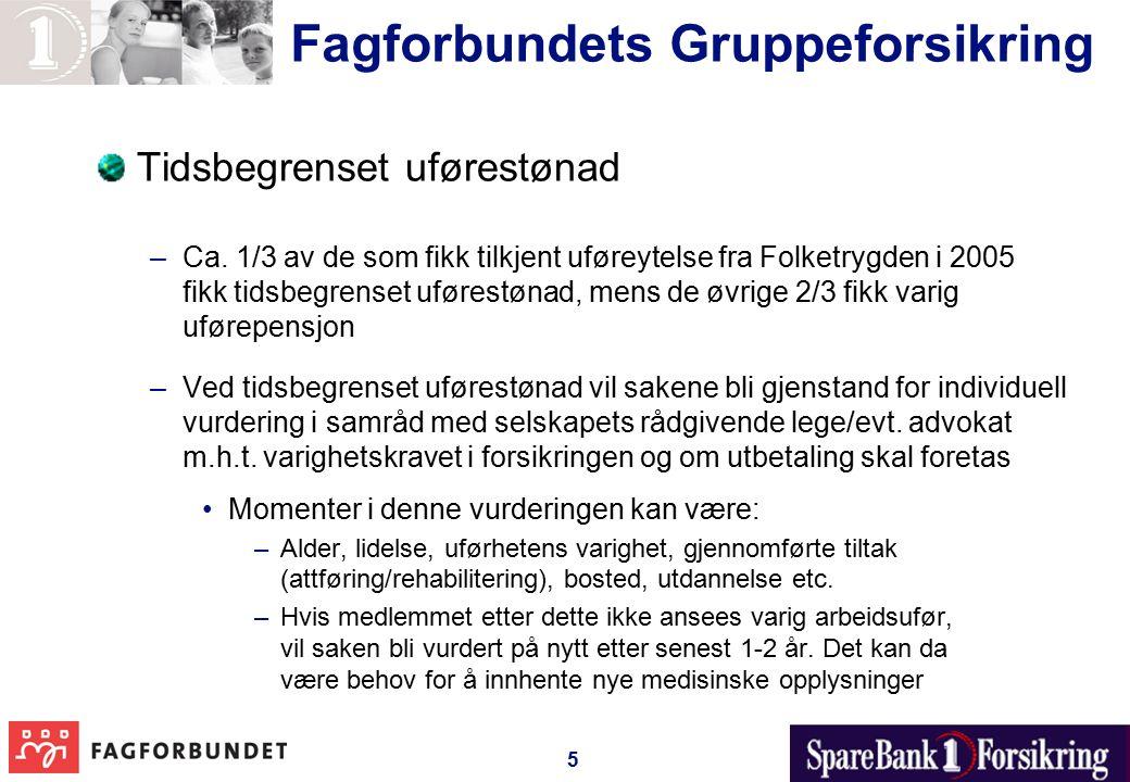 5 Fagforbundets Gruppeforsikring Tidsbegrenset uførestønad –Ca.