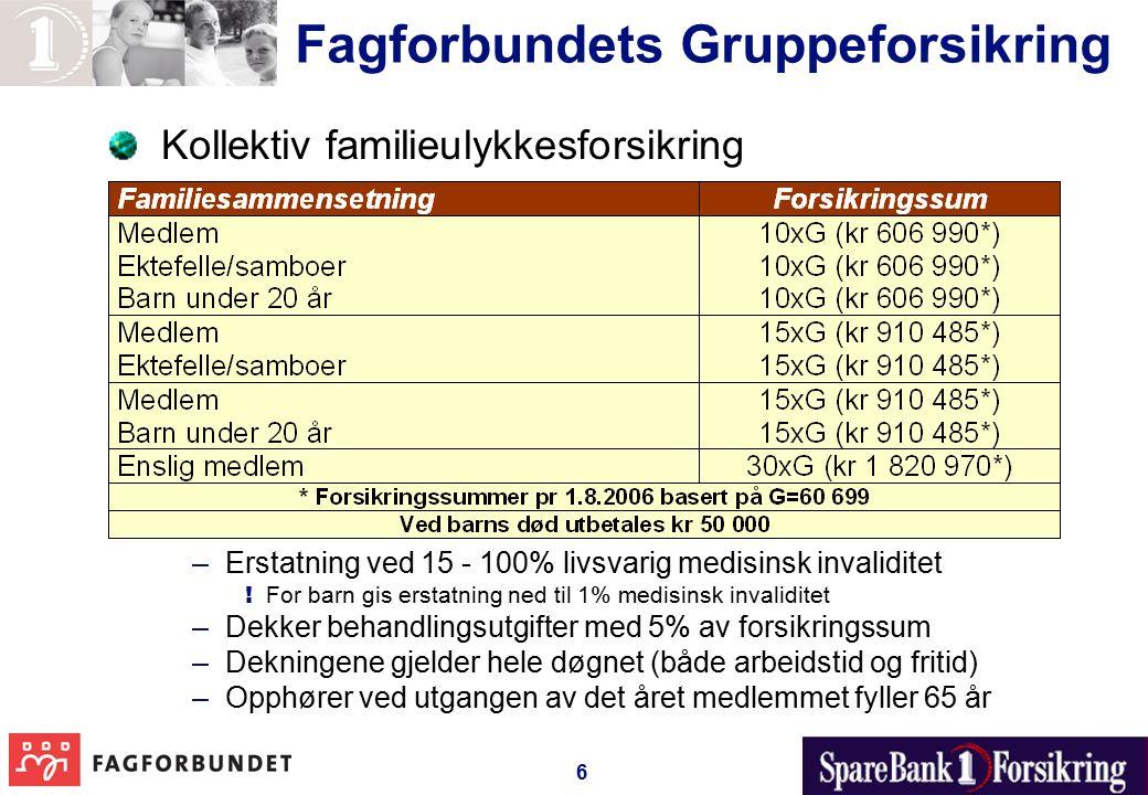 6 Fagforbundets Gruppeforsikring Kollektiv familieulykkesforsikring – Erstatning ved 15 - 100% livsvarig medisinsk invaliditet .