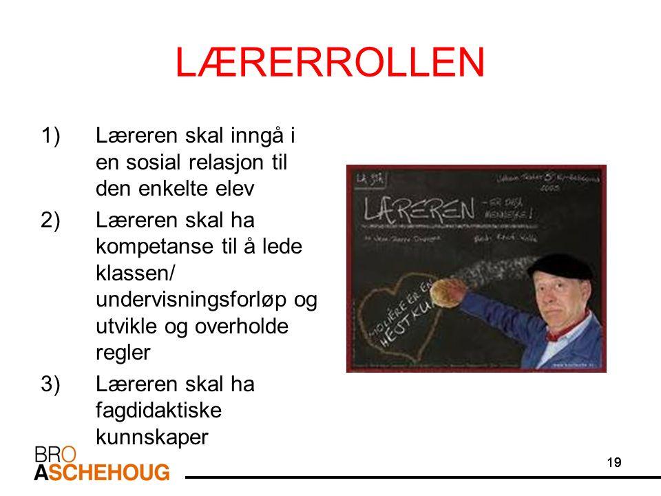 19 LÆRERROLLEN 1)Læreren skal inngå i en sosial relasjon til den enkelte elev 2)Læreren skal ha kompetanse til å lede klassen/ undervisningsforløp og utvikle og overholde regler 3)Læreren skal ha fagdidaktiske kunnskaper 19