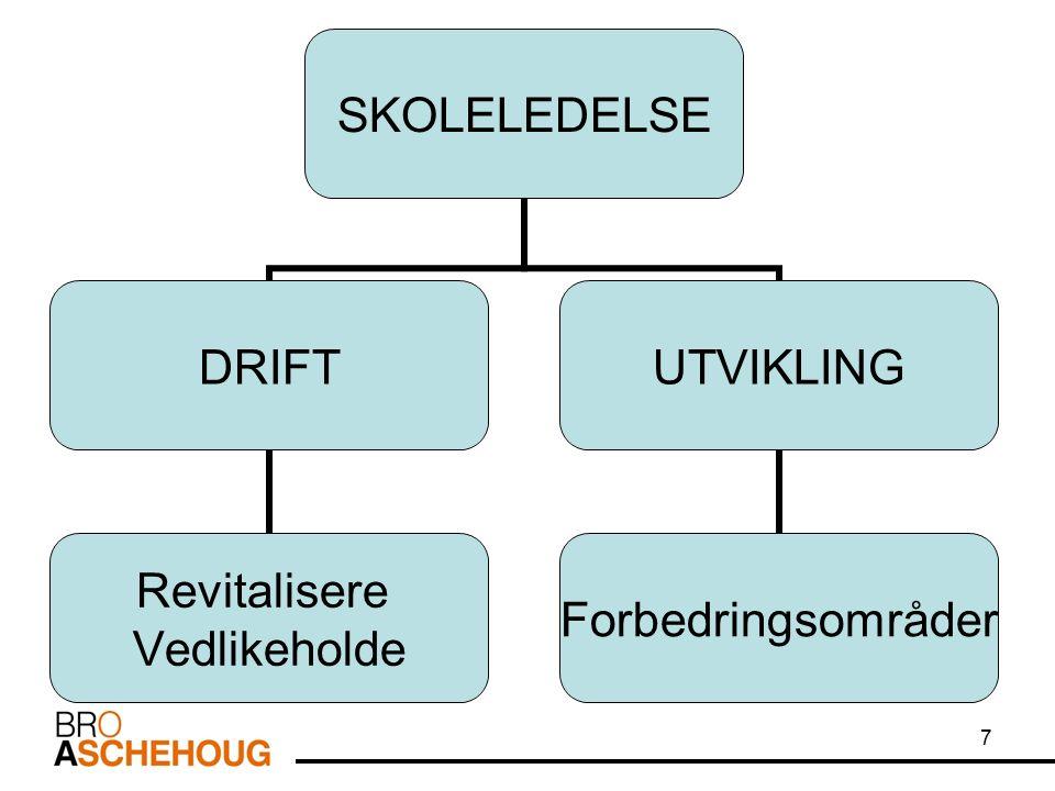38 LÆRINGSMILJØET SLIK DET VAR 38