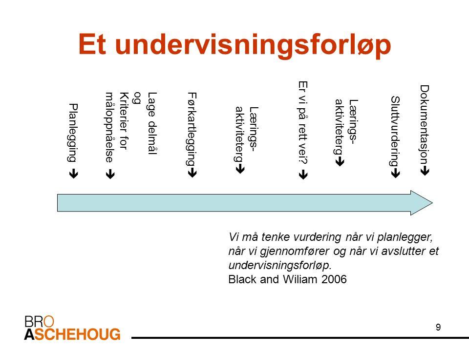 9 Et undervisningsforløp Førkartlegging  Vi må tenke vurdering når vi planlegger, når vi gjennomfører og når vi avslutter et undervisningsforløp.