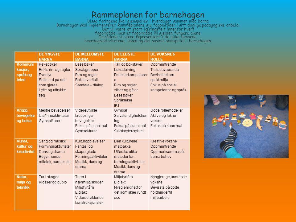 Rammeplanen for barnehagen Disse føringene skal gjenspeiles i hverdagen sammen med barna Barnehagen skal implementerer Rammeplanens sju fagområder i sitt daglige pedagogiske arbeid.