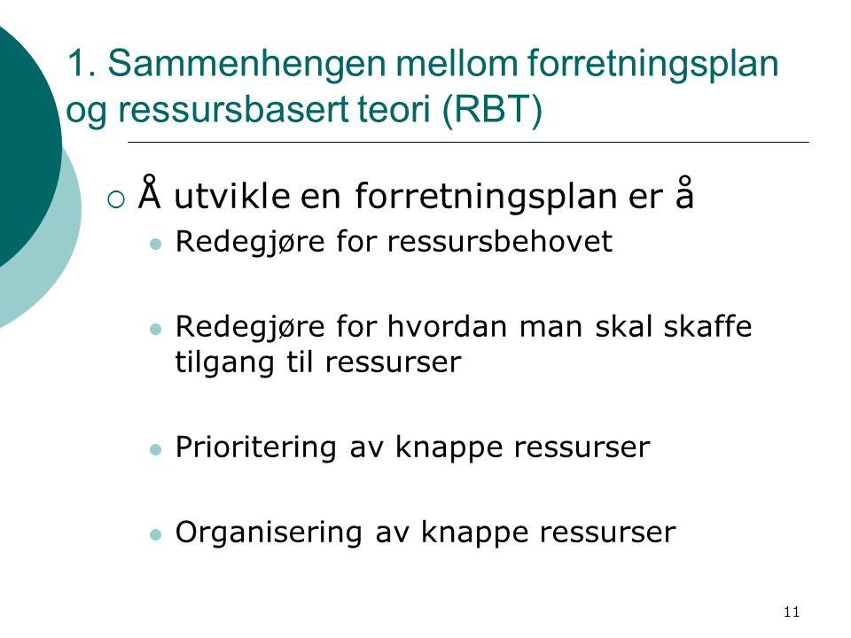 11 1. Sammenhengen mellom forretningsplan og ressursbasert teori (RBT)  Å utvikle en forretningsplan er å Redegjøre for ressursbehovet Redegjøre for