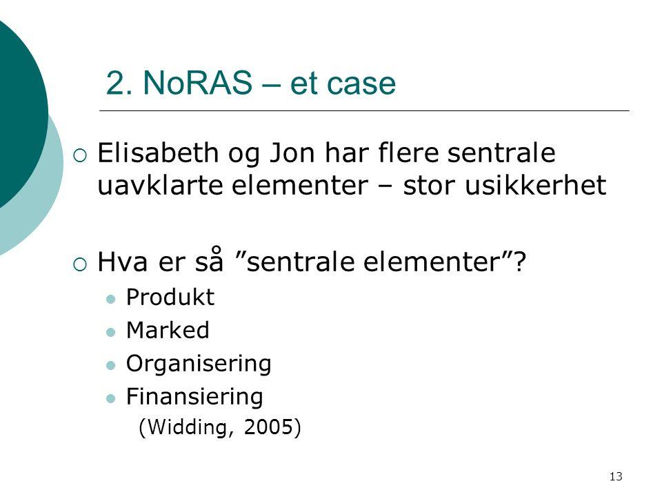 """13 2. NoRAS – et case  Elisabeth og Jon har flere sentrale uavklarte elementer – stor usikkerhet  Hva er så """"sentrale elementer""""? Produkt Marked Org"""