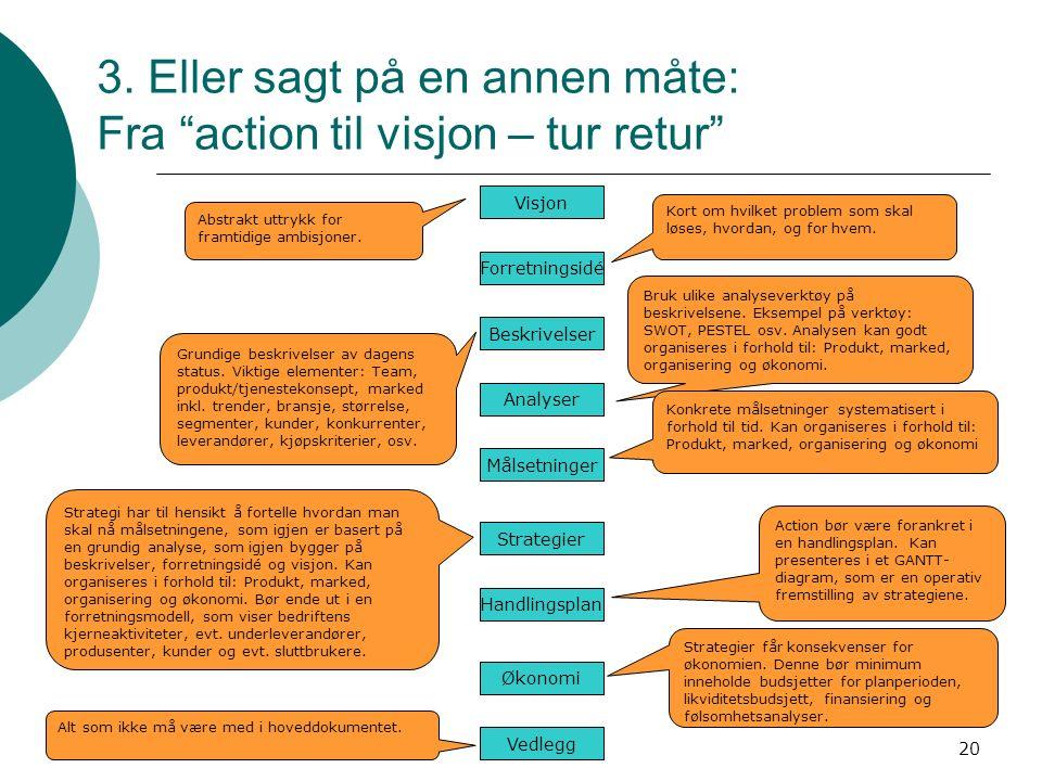 """20 3. Eller sagt på en annen måte: Fra """"action til visjon – tur retur"""" Målsetninger Visjon Forretningsidé Beskrivelser Analyser Strategier Handlingspl"""