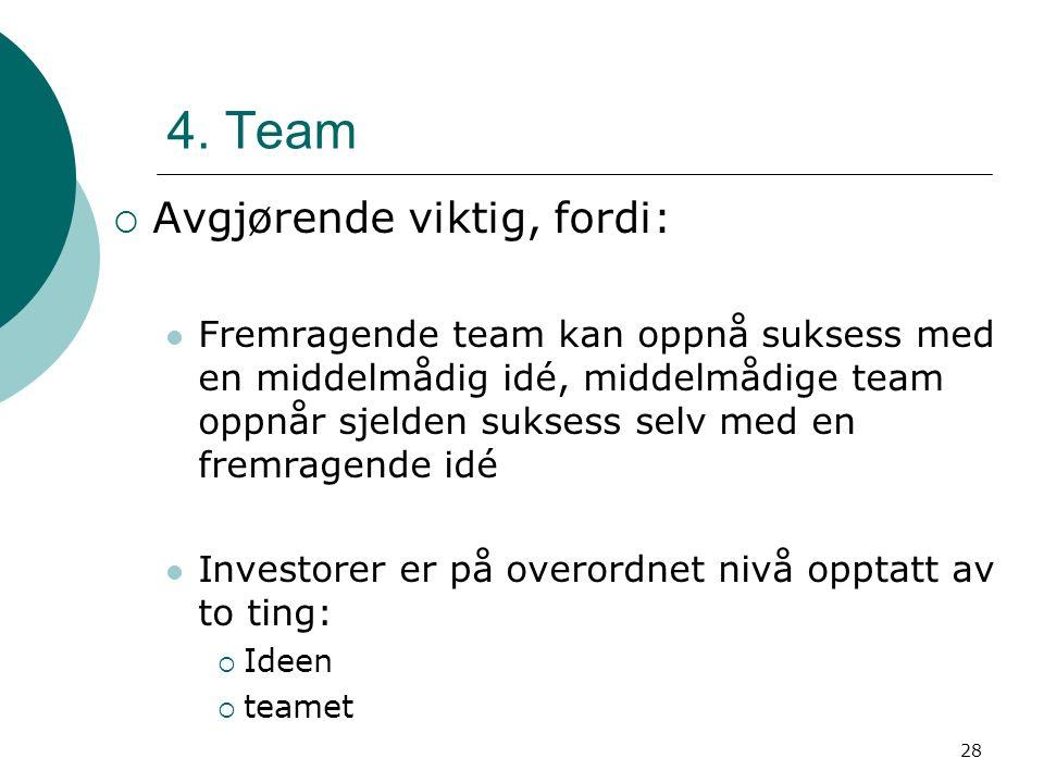 28 4. Team  Avgjørende viktig, fordi: Fremragende team kan oppnå suksess med en middelmådig idé, middelmådige team oppnår sjelden suksess selv med en