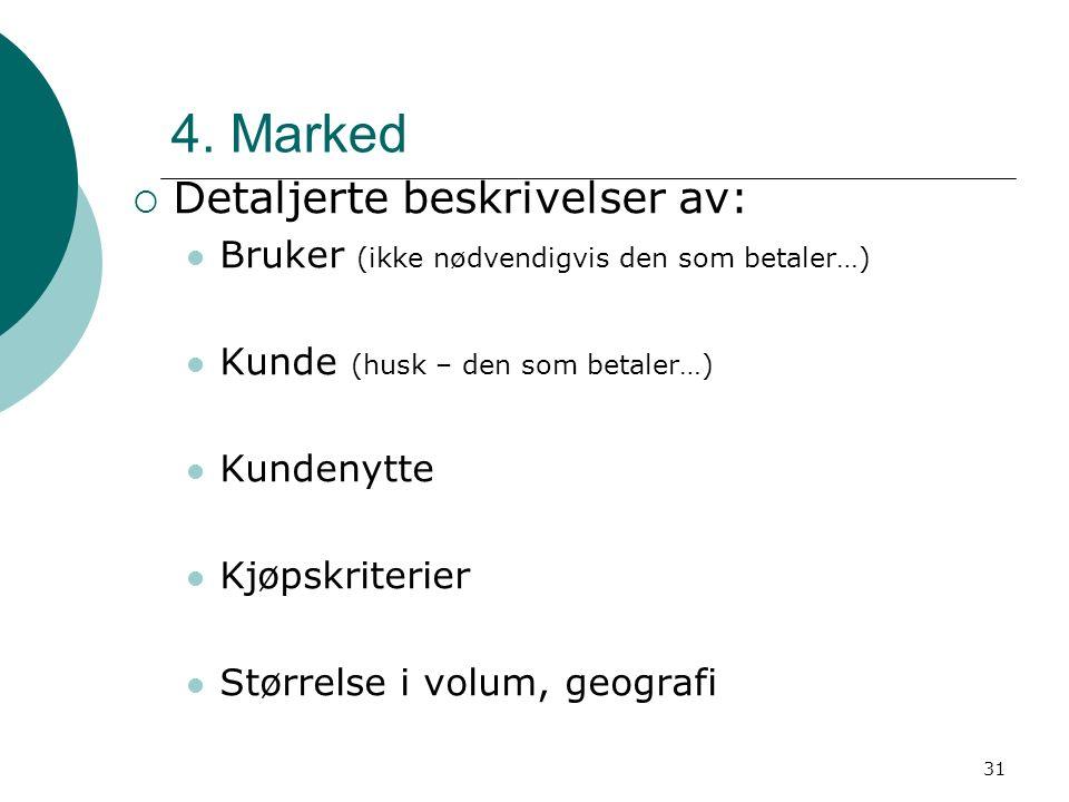 31 4. Marked  Detaljerte beskrivelser av: Bruker (ikke nødvendigvis den som betaler…) Kunde (husk – den som betaler…) Kundenytte Kjøpskriterier Størr