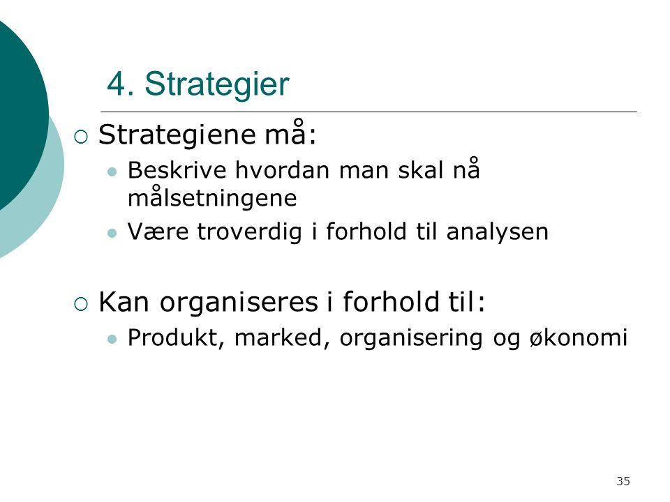 35 4. Strategier  Strategiene må: Beskrive hvordan man skal nå målsetningene Være troverdig i forhold til analysen  Kan organiseres i forhold til: P