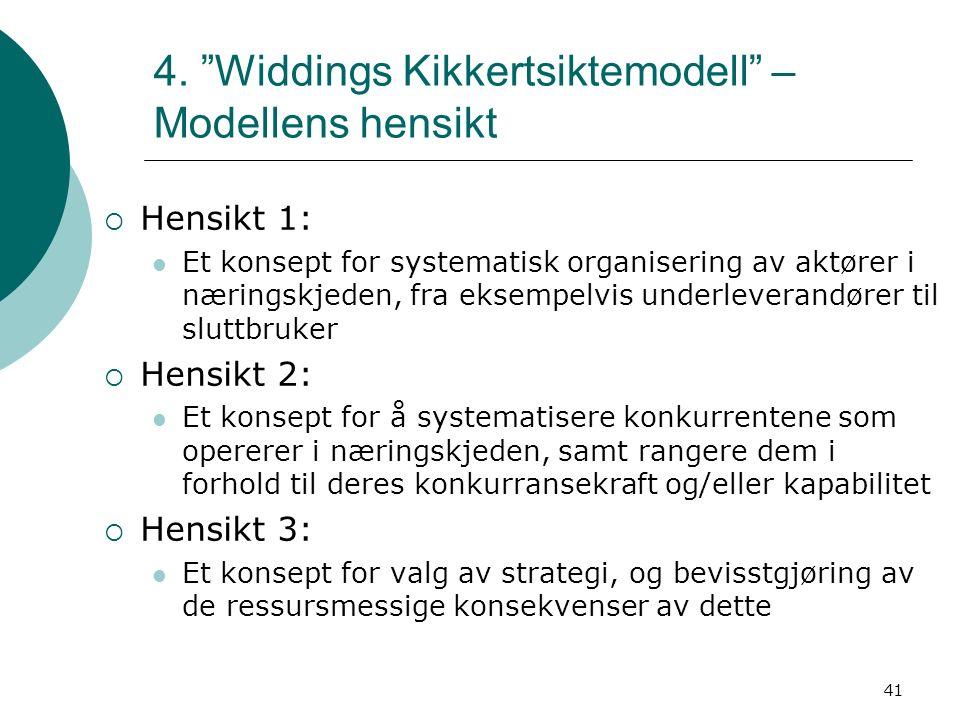 """41 4. """"Widdings Kikkertsiktemodell"""" – Modellens hensikt  Hensikt 1: Et konsept for systematisk organisering av aktører i næringskjeden, fra eksempelv"""