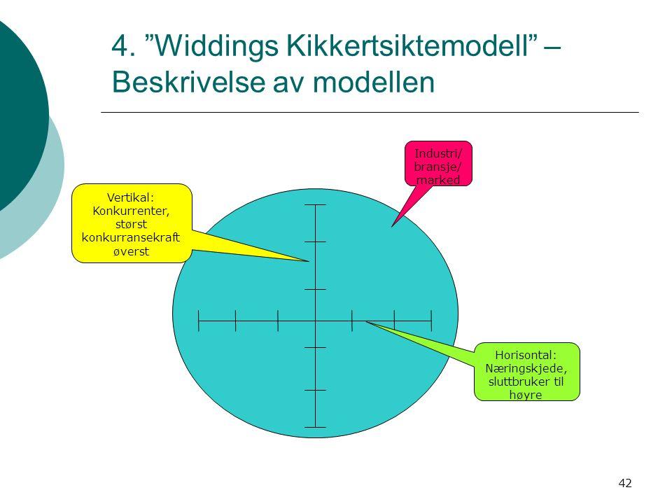 """42 4. """"Widdings Kikkertsiktemodell"""" – Beskrivelse av modellen Industri/ bransje/ marked Horisontal: Næringskjede, sluttbruker til høyre Vertikal: Konk"""