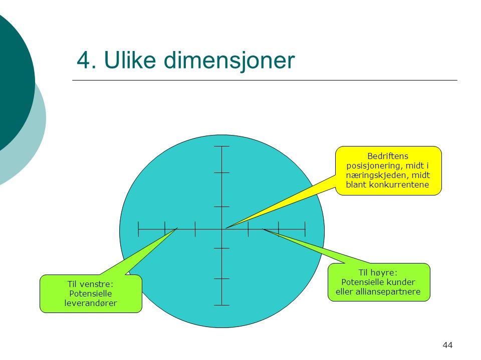 44 4. Ulike dimensjoner Bedriftens posisjonering, midt i næringskjeden, midt blant konkurrentene Til høyre: Potensielle kunder eller alliansepartnere