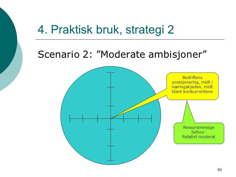 """46 4. Praktisk bruk, strategi 2 Scenario 2: """"Moderate ambisjoner"""" Bedriftens posisjonering, midt i næringskjeden, midt blant konkurrentene Ressursmess"""