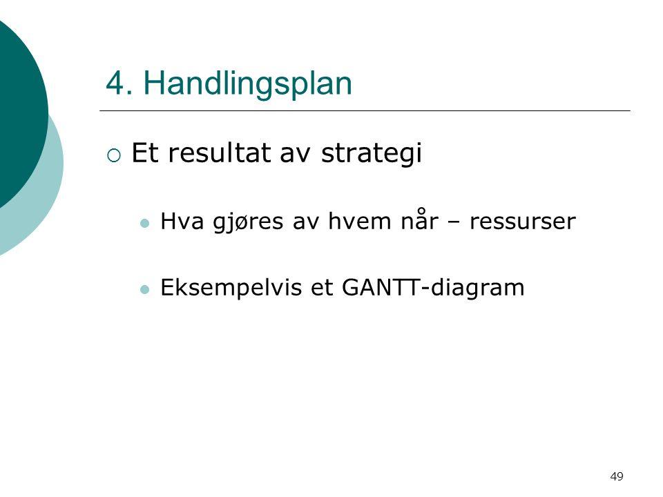 49 4. Handlingsplan  Et resultat av strategi Hva gjøres av hvem når – ressurser Eksempelvis et GANTT-diagram