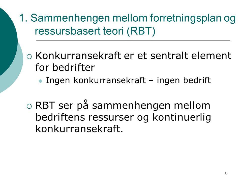 9 1. Sammenhengen mellom forretningsplan og ressursbasert teori (RBT)  Konkurransekraft er et sentralt element for bedrifter Ingen konkurransekraft –