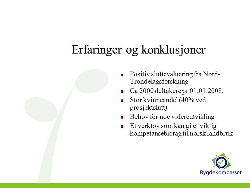 Erfaringer og konklusjoner Positiv sluttevaluering fra Nord- Trøndelagsforskning Ca 2000 deltakere pr 01.01.2008.