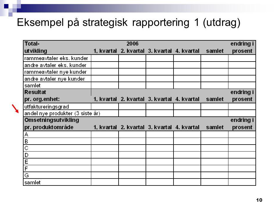 10 Eksempel på strategisk rapportering 1 (utdrag)