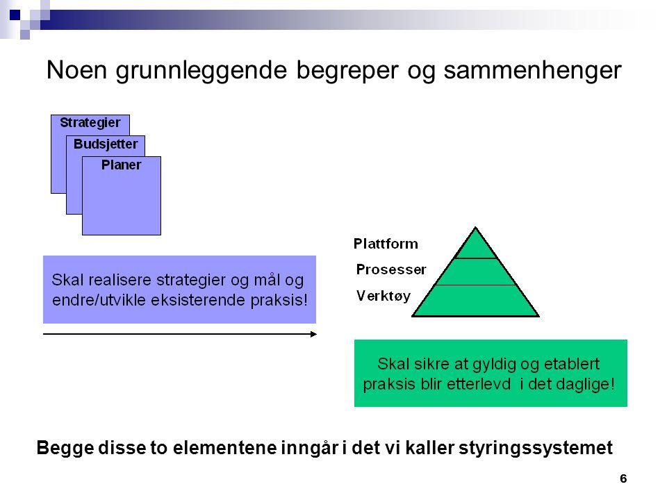 6 Noen grunnleggende begreper og sammenhenger Begge disse to elementene inngår i det vi kaller styringssystemet