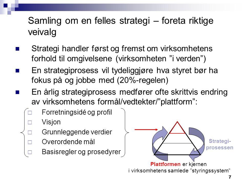 8 Mal for strategiprosess og plan 1.Eksterne forhold – trusler og muligheter i omgivelsene 2.