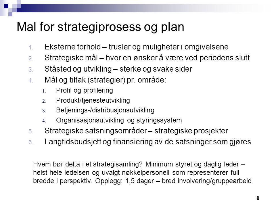 8 Mal for strategiprosess og plan 1. Eksterne forhold – trusler og muligheter i omgivelsene 2.