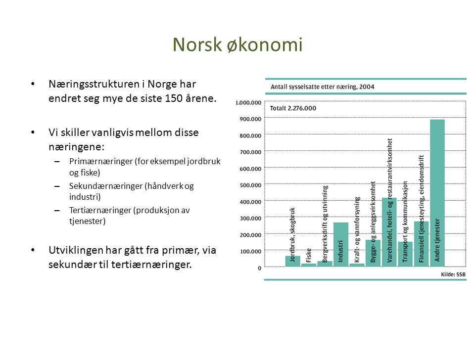 Næringsstrukturen i Norge har endret seg mye de siste 150 årene.
