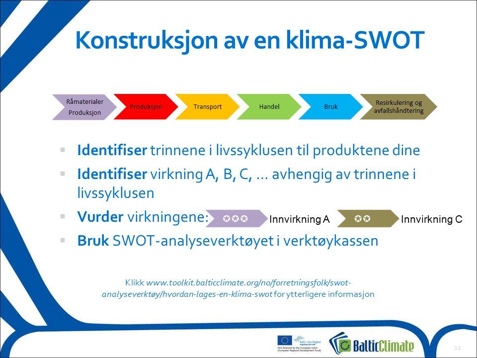 11 Konstruksjon av en klima-SWOT  Identifiser trinnene i livssyklusen til produktene dine  Identifiser virkning A, B, C, … avhengig av trinnene i livssyklusen  Vurder virkningene:  Bruk SWOT-analyseverktøyet i verktøykassen Klikk www.toolkit.balticclimate.org/no/forretningsfolk/swot- analyseverktøy/hvordan-lages-en-klima-swot for ytterligere informasjon Innvirkning A Innvirkning C