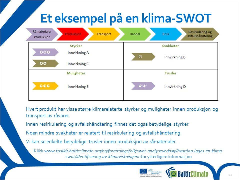 12 Et eksempel på en klima-SWOT Om eksempelet: Hvert produkt har visse større klimarelaterte styrker og muligheter innen produksjon og transport av råvarer.