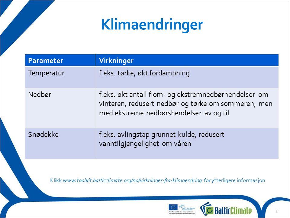 8 Klimaendringer ParameterVirkninger Temperaturf.eks.