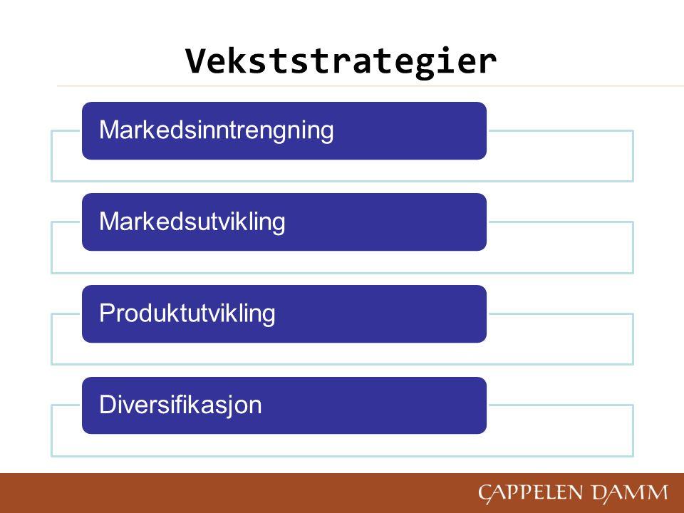 Vekststrategier MarkedsinntrengningMarkedsutviklingProduktutvikling Diversifikasjon