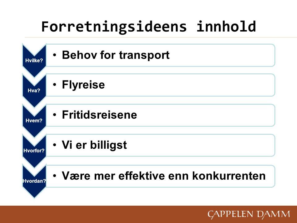 Forretningsideens innhold Hvilke. Behov for transport Hva.