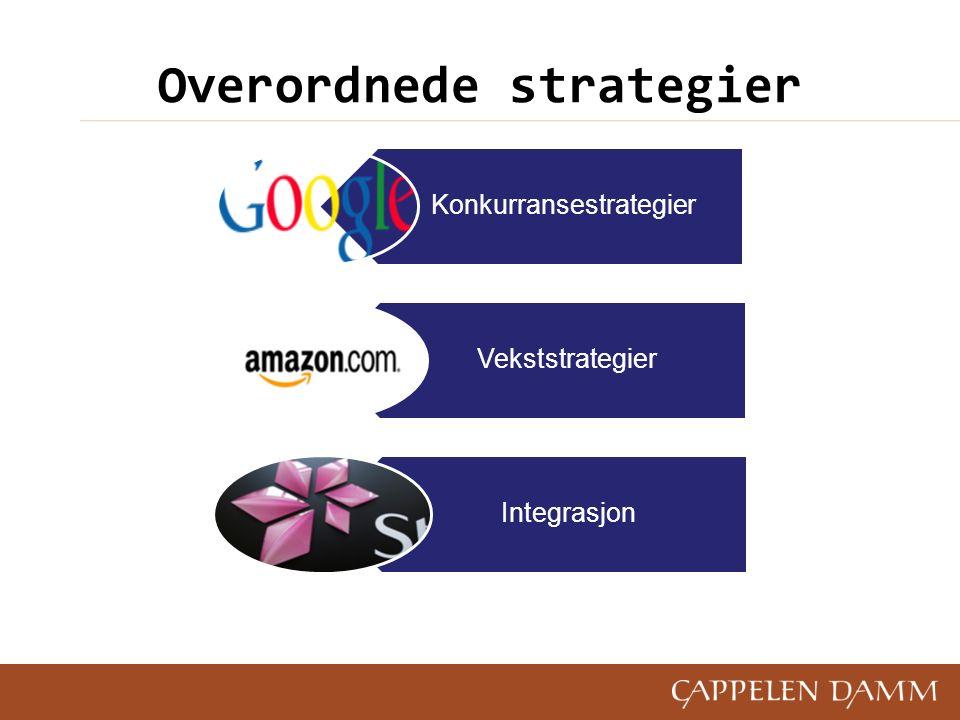Overordnede strategier Konkurransestrategier Vekststrategier Integrasjon