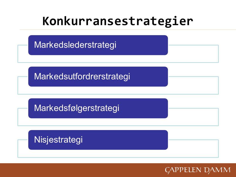 Konkurransestrategier MarkedslederstrategiMarkedsutfordrerstrategiMarkedsfølgerstrategi Nisjestrategi