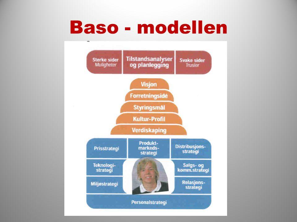 Baso - modellen