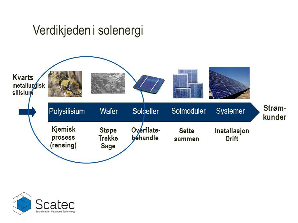 Verdikjeden i solenergi Polysilisium WaferSolceller Solmoduler Kjemisk prosess (rensing) Støpe Trekke Sage Overflate- behandle Sette sammen Systemer Installasjon Drift Kvarts metallurgisk silisium Strøm- kunder