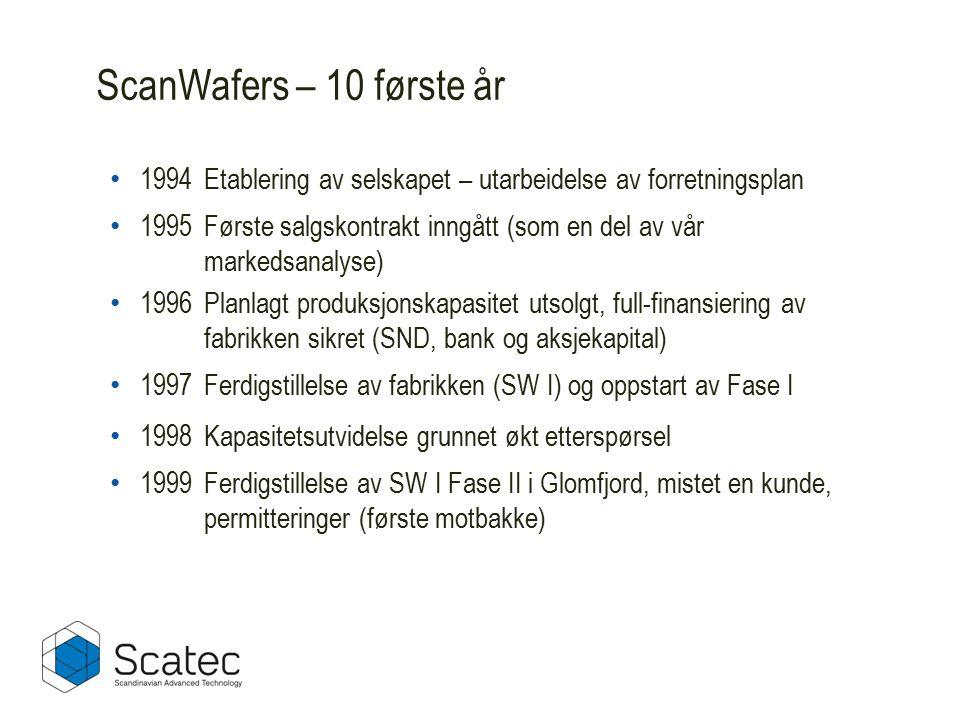 ScanWafers – 10 første år 1994Etablering av selskapet – utarbeidelse av forretningsplan 1995Første salgskontrakt inngått (som en del av vår markedsanalyse) 1996Planlagt produksjonskapasitet utsolgt, full-finansiering av fabrikken sikret (SND, bank og aksjekapital) 1997Ferdigstillelse av fabrikken (SW I) og oppstart av Fase I 1998Kapasitetsutvidelse grunnet økt etterspørsel 1999Ferdigstillelse av SW I Fase II i Glomfjord, mistet en kunde, permitteringer (første motbakke)