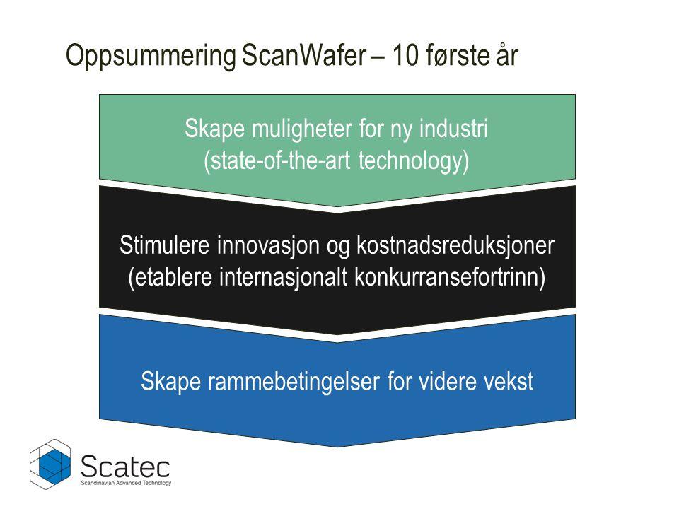 Oppsummering ScanWafer – 10 første år Skape muligheter for ny industri (state-of-the-art technology) Stimulere innovasjon og kostnadsreduksjoner (etablere internasjonalt konkurransefortrinn) Skape rammebetingelser for videre vekst
