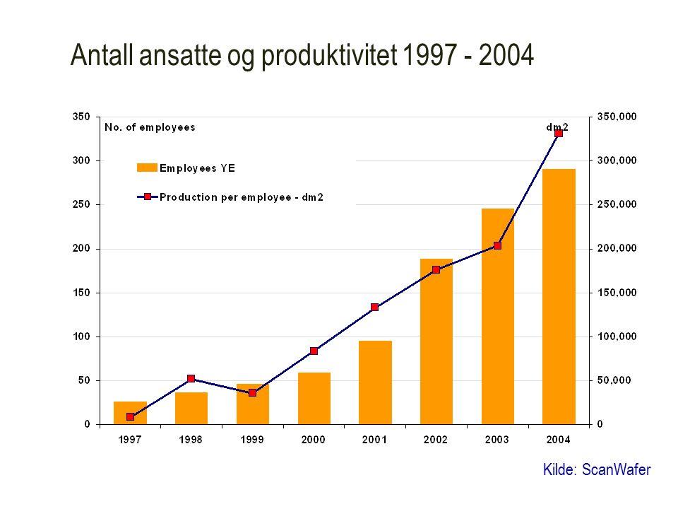 Antall ansatte og produktivitet 1997 - 2004 Kilde: ScanWafer