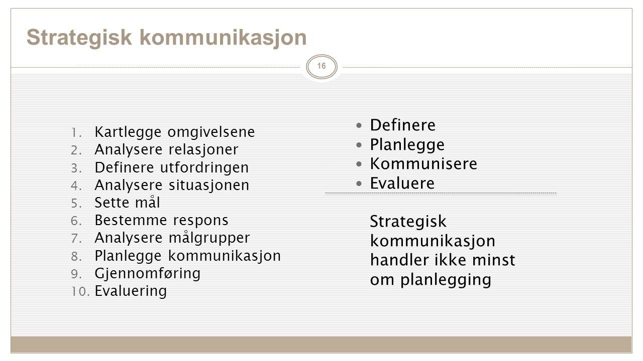 Strategisk kommunikasjon 1.Kartlegge omgivelsene 2.
