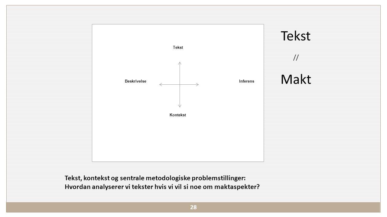B Tekst Beskrivelse Inferens Kontekst Tekst Beskrivelse Inferens Kontekst Tekst, kontekst og sentrale metodologiske problemstillinger: Hvordan analyserer vi tekster hvis vi vil si noe om maktaspekter.