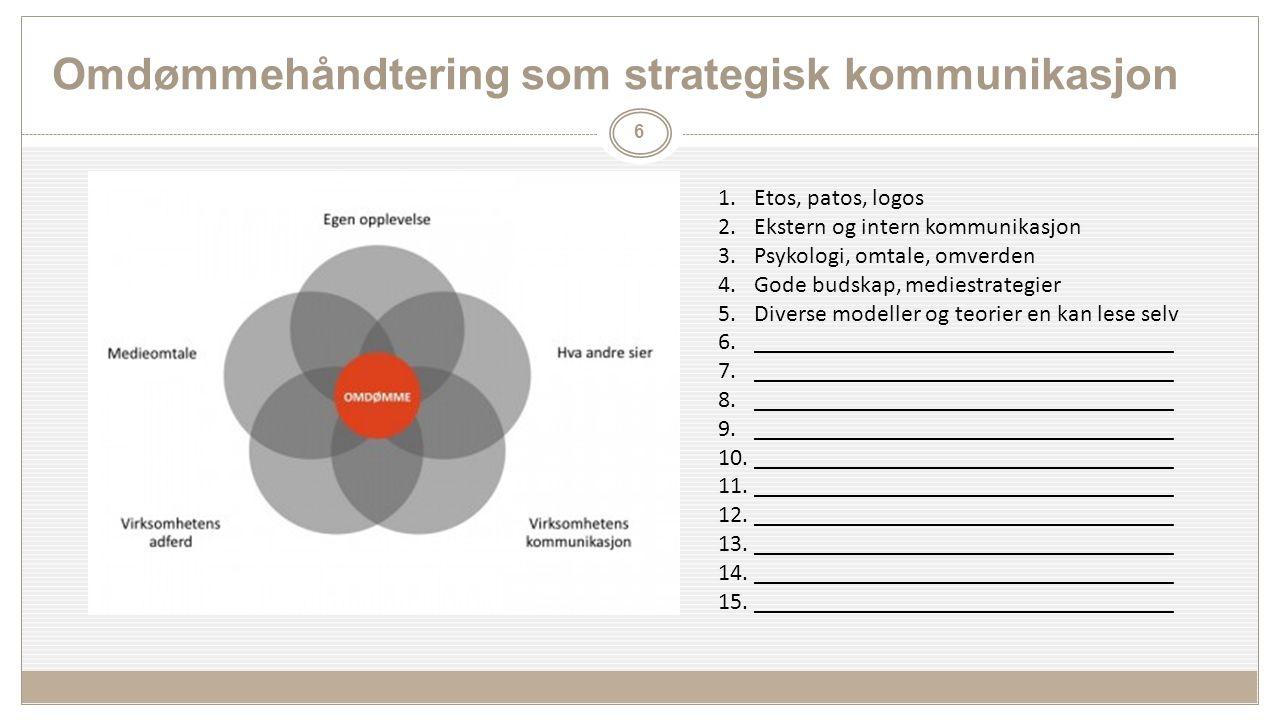 Omdømmehåndtering som strategisk kommunikasjon 6 1.Etos, patos, logos 2.Ekstern og intern kommunikasjon 3.Psykologi, omtale, omverden 4.Gode budskap, mediestrategier 5.Diverse modeller og teorier en kan lese selv 6.___________________________________ 7.___________________________________ 8.___________________________________ 9.___________________________________ 10.___________________________________ 11.___________________________________ 12.___________________________________ 13.___________________________________ 14.___________________________________ 15.___________________________________