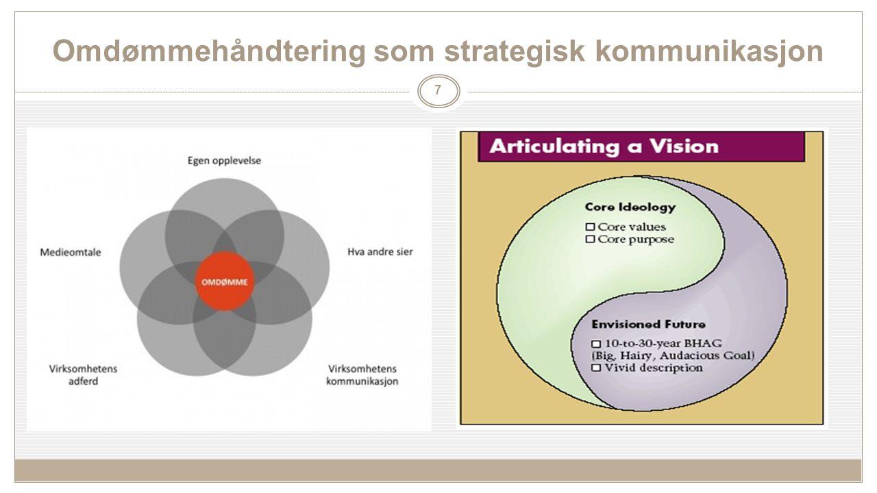 Omdømmehåndtering som strategisk kommunikasjon 7