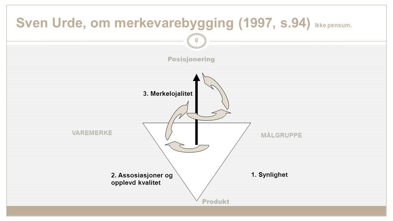 8 Sven Urde, om merkevarebygging (1997, s.94) Ikke pensum.