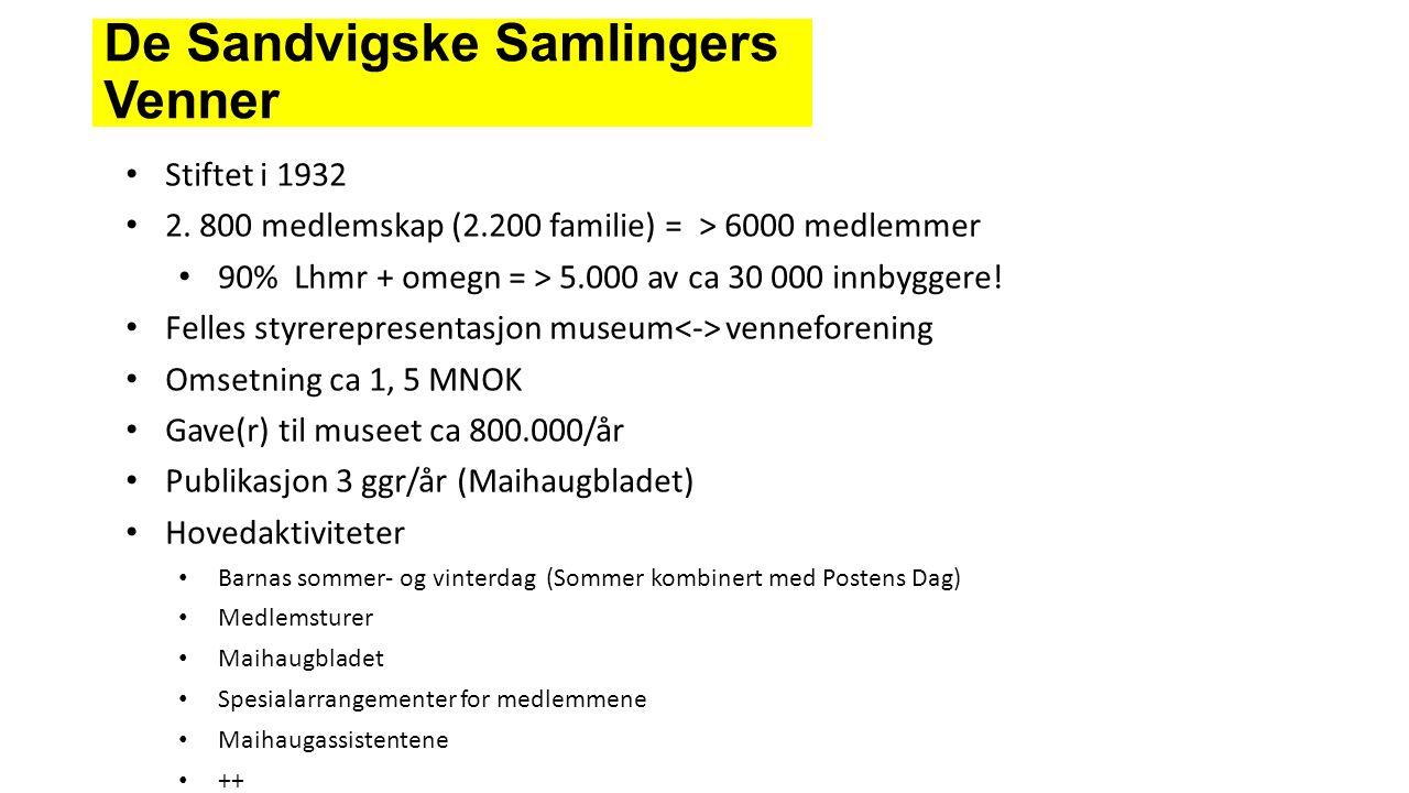 De Sandvigske Samlingers Venner Stiftet i 1932 2. 800 medlemskap (2.200 familie) = > 6000 medlemmer 90% Lhmr + omegn = > 5.000 av ca 30 000 innbyggere