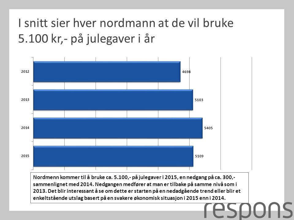 I snitt sier hver nordmann at de vil bruke 5.100 kr,- på julegaver i år Nordmenn kommer til å bruke ca.