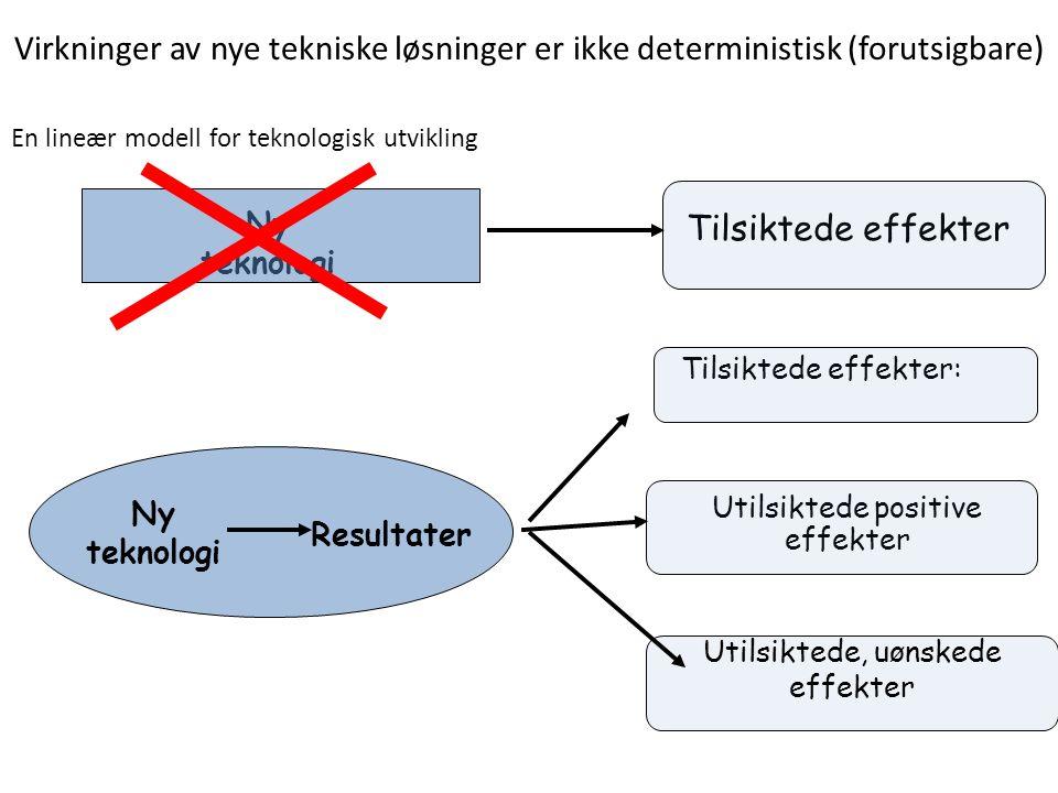 Virkninger av nye tekniske løsninger er ikke deterministisk (forutsigbare) En lineær modell for teknologisk utvikling Ny teknologi Tilsiktede effekter Utilsiktede, uønskede effekter Tilsiktede effekter: Utilsiktede positive effekter Ny teknologi Resultater