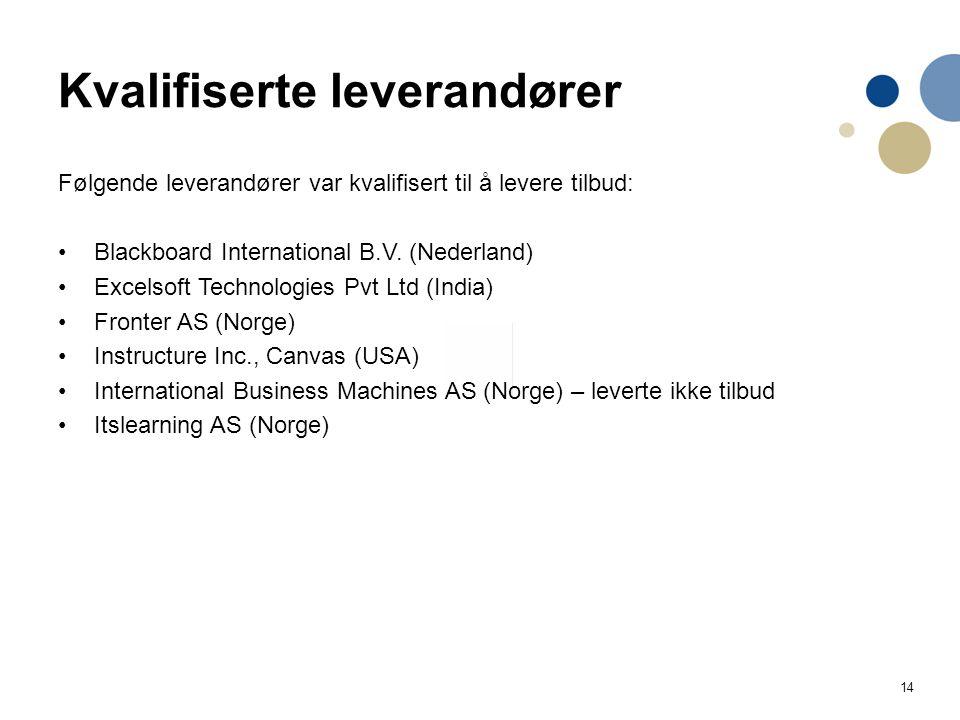 14 Kvalifiserte leverandører Følgende leverandører var kvalifisert til å levere tilbud: Blackboard International B.V.