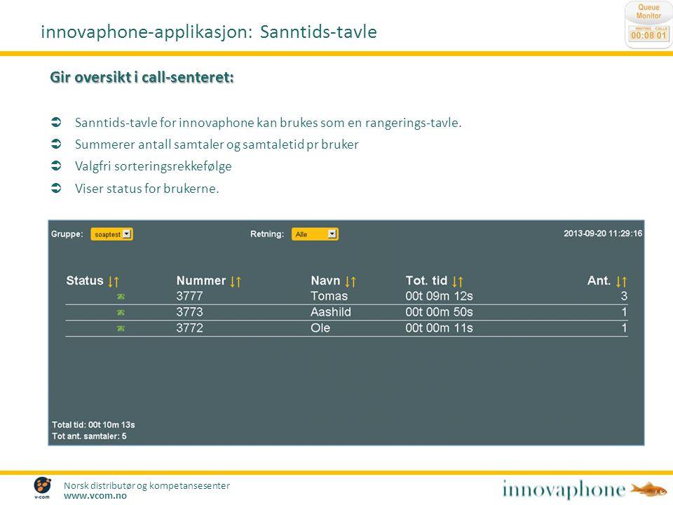 Norsk distributør og kompetansesenter www.vcom.no Gir oversikt i call-senteret:  Sanntids-tavle for innovaphone kan brukes som en rangerings-tavle.
